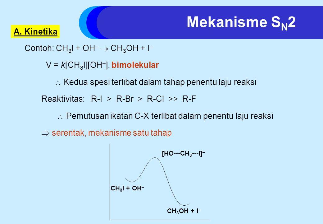 Mekanisme S N 2 A.