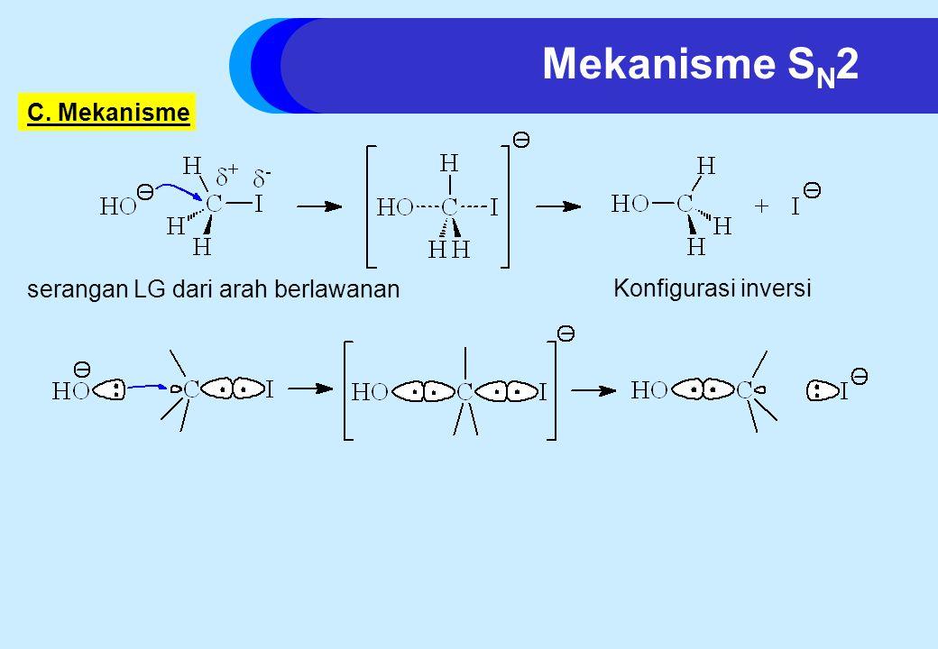 C. Mekanisme serangan LG dari arah berlawanan Konfigurasi inversi Mekanisme S N 2