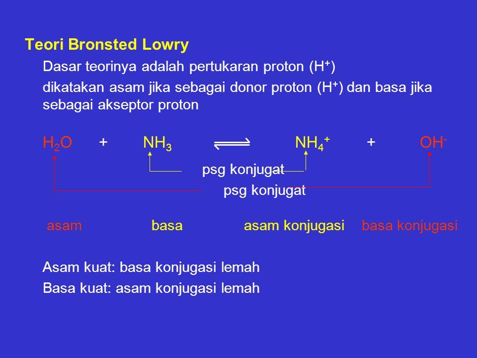 Teori Bronsted Lowry Dasar teorinya adalah pertukaran proton (H + ) dikatakan asam jika sebagai donor proton (H + ) dan basa jika sebagai akseptor proton H 2 O + NH 3 NH 4 + + OH - psg konjugat asam basa asam konjugasi basa konjugasi Asam kuat: basa konjugasi lemah Basa kuat: asam konjugasi lemah