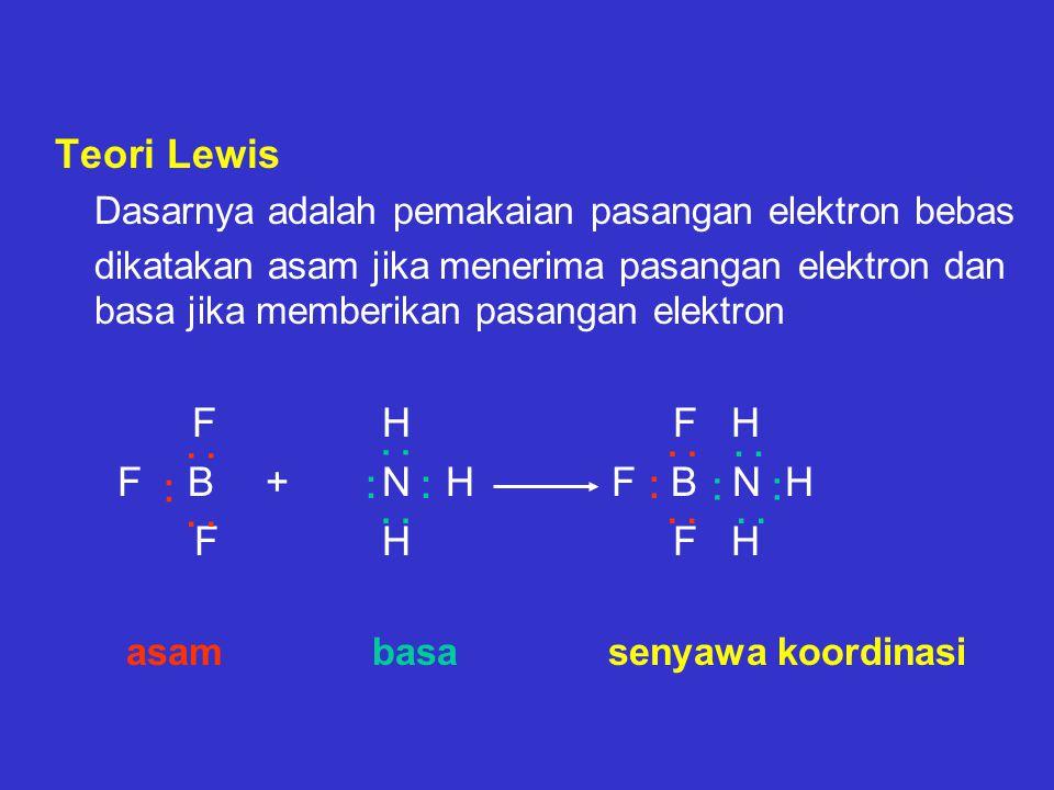 Teori Lewis Dasarnya adalah pemakaian pasangan elektron bebas dikatakan asam jika menerima pasangan elektron dan basa jika memberikan pasangan elektron F H F H F B+ N H F B N H F H F H asam basa senyawa koordinasi.........................