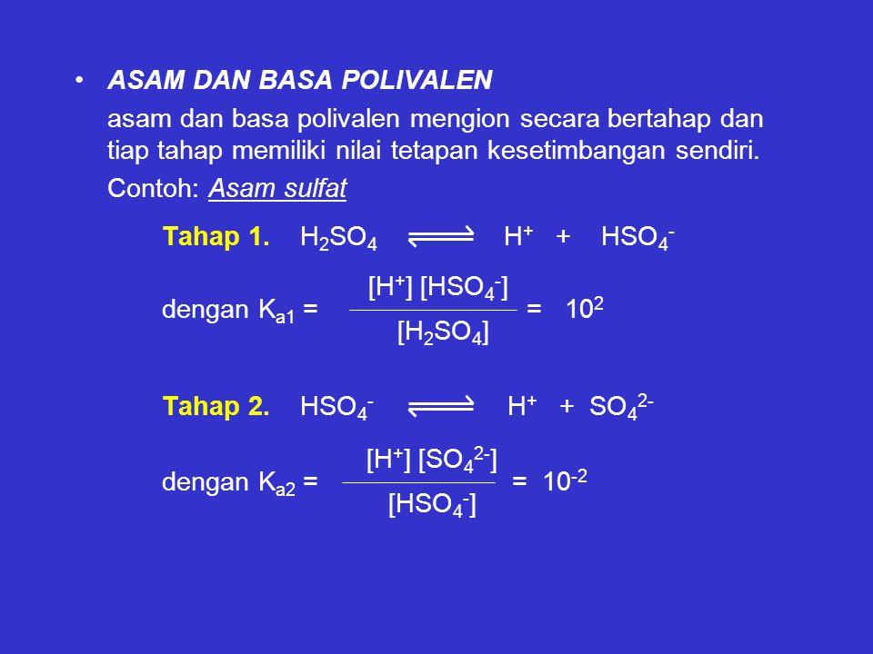ASAM DAN BASA POLIVALEN asam dan basa polivalen mengion secara bertahap dan tiap tahap memiliki nilai tetapan kesetimbangan sendiri.