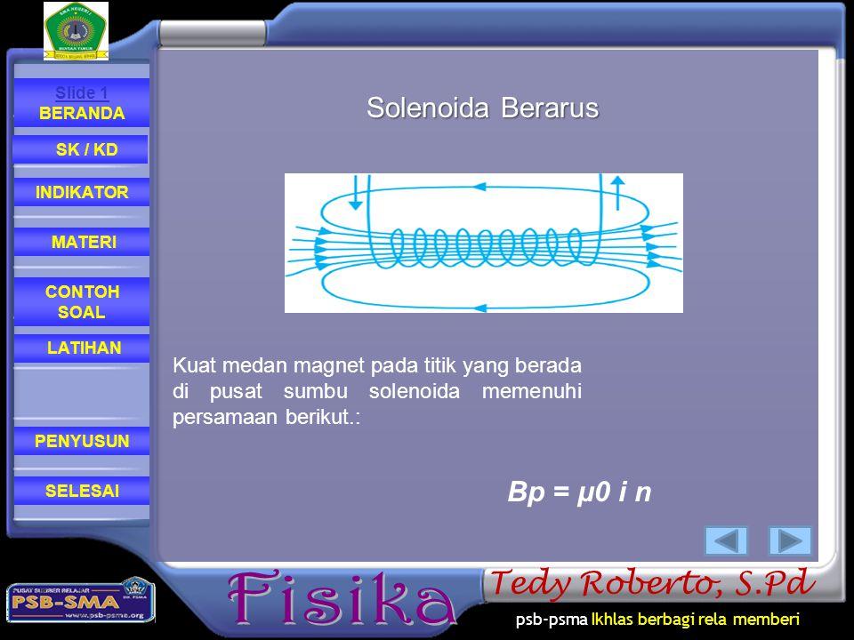 psb-psma Ikhlas berbagi rela memberi CONTOH SOAL MATERI PENYUSUN INDIKATOR SK / KD LATIHAN Slide 1 BERANDA SELESAI Tedy Roberto, S.Pd Solenoida Beraru