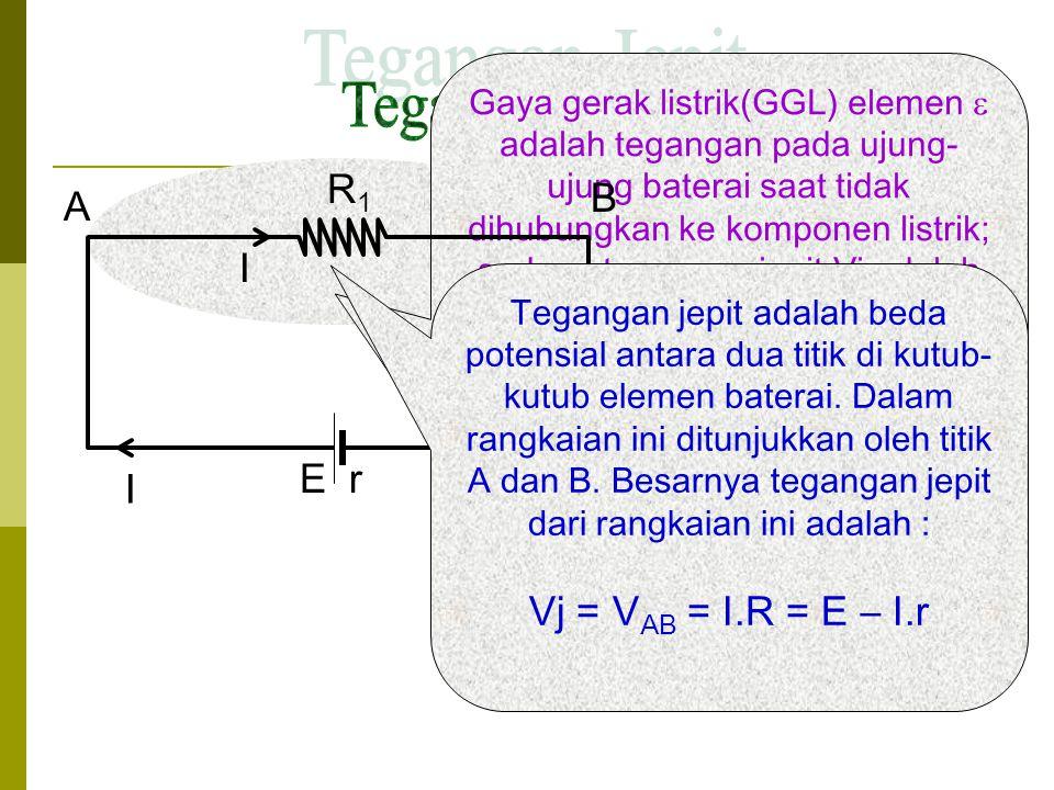 Persamaan yang bisa dibentuk E = I.Rs Atau E = I.(R + r) R1R1 I E r Hambatan luar Elemen baterai Hambatan dalam Hambatan penggantiny a seri Rs = R + r I