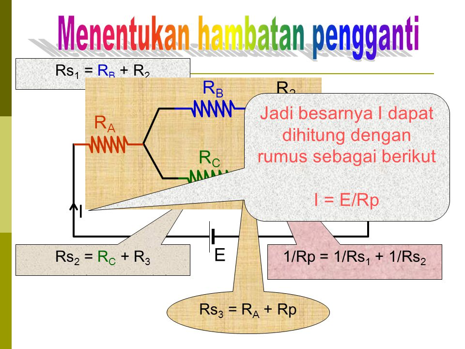 R A, R B dan R C adalah hambatan penolong R4R4 R3R3 R1R1 R2R2 E I R5R5 RARA RCRC RBRB R1.R4 RA = R1+R4+R5 R1.R5 RB = R1+R4+R5 R4.R5 RC = R1+R4+R5