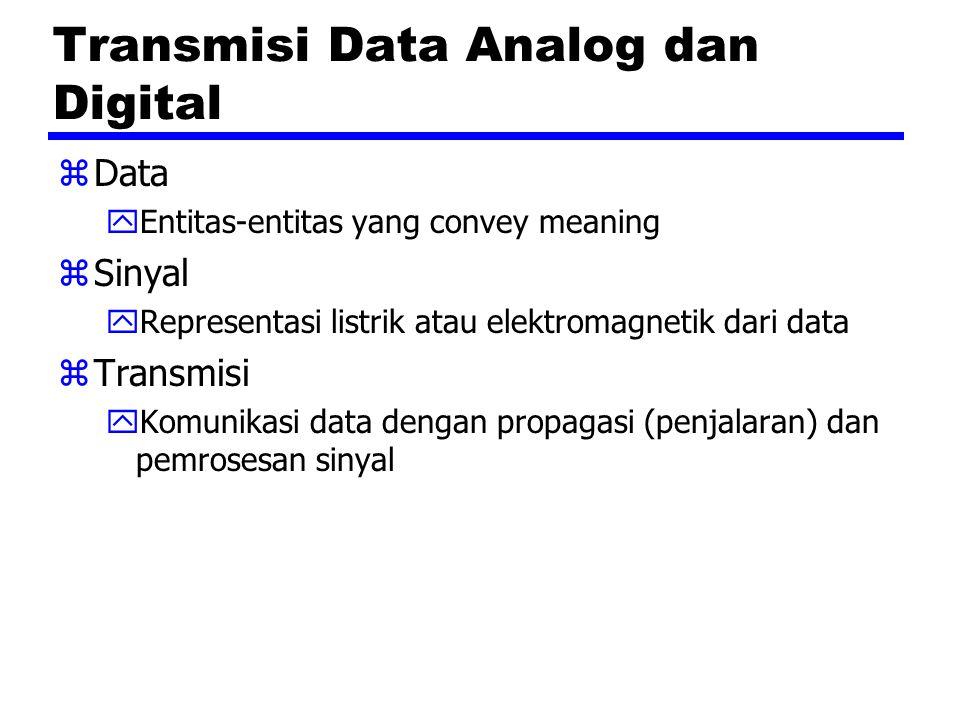 Transmisi Data Analog dan Digital zData yEntitas-entitas yang convey meaning zSinyal yRepresentasi listrik atau elektromagnetik dari data zTransmisi y