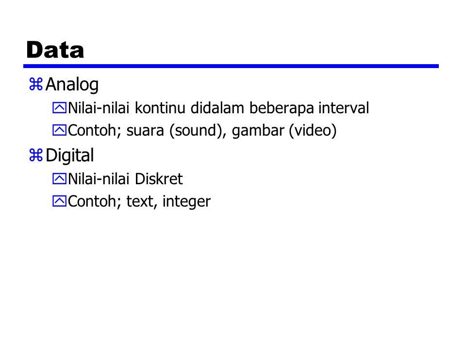 Data zAnalog yNilai-nilai kontinu didalam beberapa interval yContoh; suara (sound), gambar (video) zDigital yNilai-nilai Diskret yContoh; text, intege
