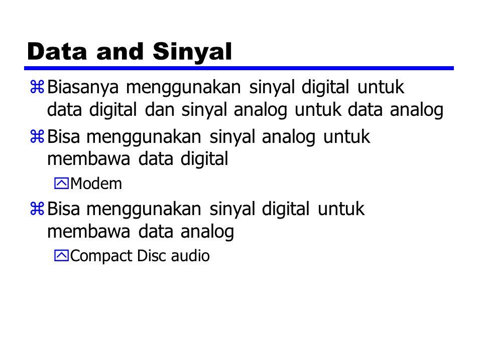 Data and Sinyal zBiasanya menggunakan sinyal digital untuk data digital dan sinyal analog untuk data analog zBisa menggunakan sinyal analog untuk memb