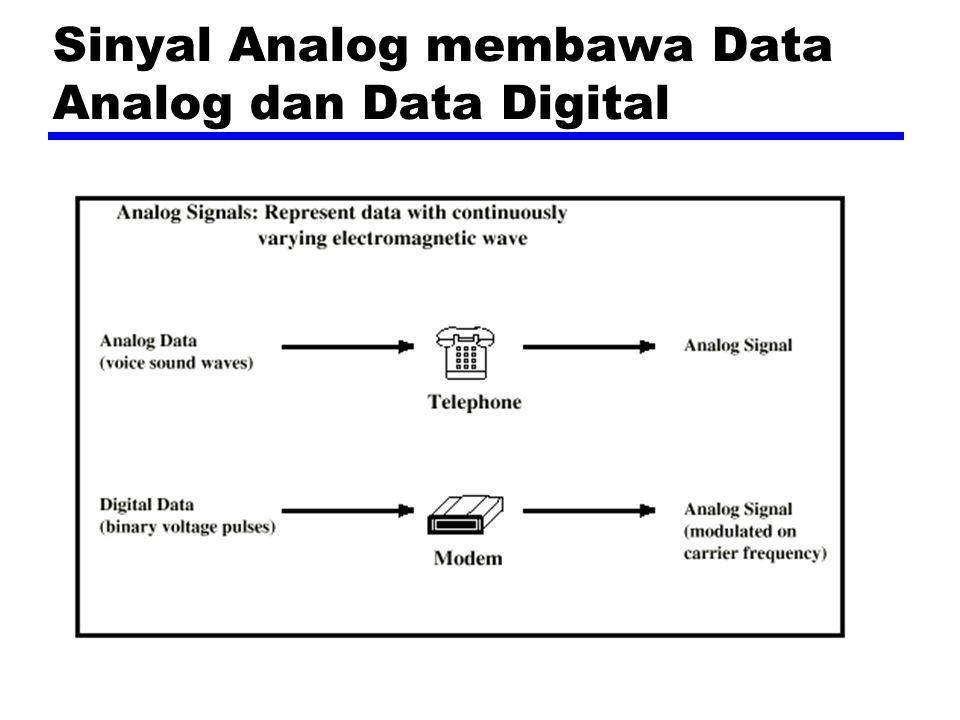 Sinyal Analog membawa Data Analog dan Data Digital