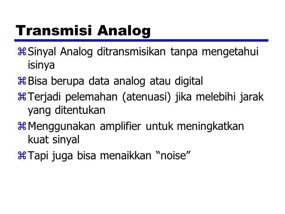 Transmisi Analog zSinyal Analog ditransmisikan tanpa mengetahui isinya zBisa berupa data analog atau digital zTerjadi pelemahan (atenuasi) jika melebi