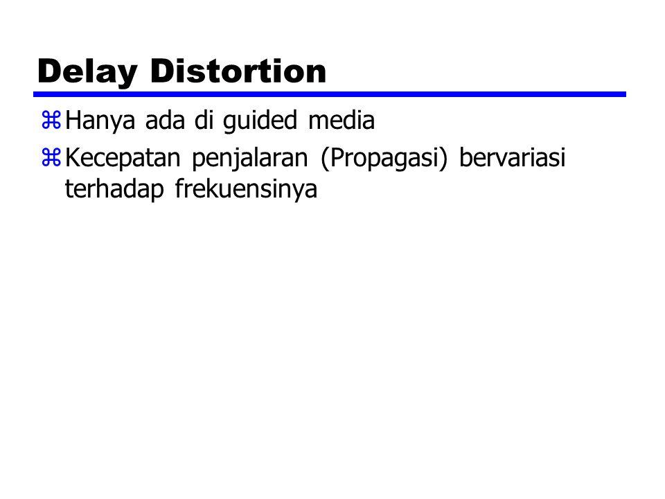 Delay Distortion zHanya ada di guided media zKecepatan penjalaran (Propagasi) bervariasi terhadap frekuensinya