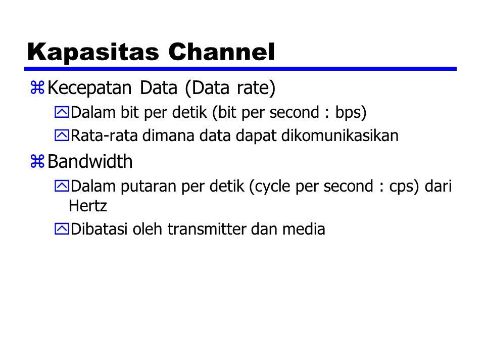 Kapasitas Channel zKecepatan Data (Data rate) yDalam bit per detik (bit per second : bps) yRata-rata dimana data dapat dikomunikasikan zBandwidth yDal