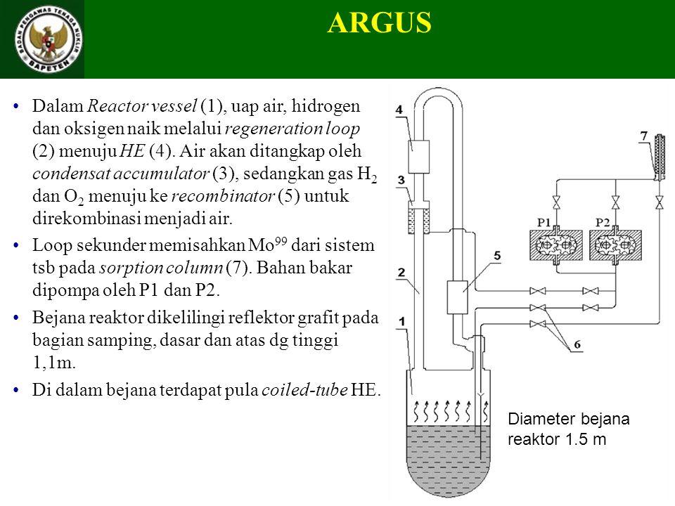 ARGUS Dalam Reactor vessel (1), uap air, hidrogen dan oksigen naik melalui regeneration loop (2) menuju HE (4). Air akan ditangkap oleh condensat accu