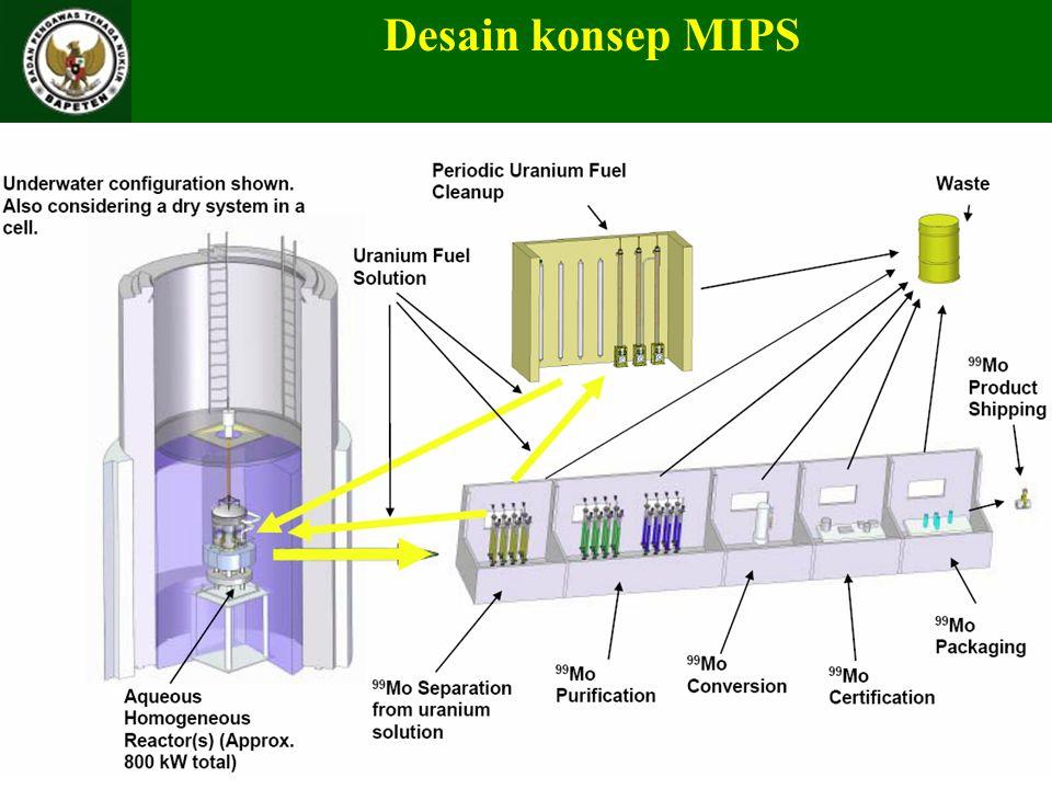 Desain konsep MIPS
