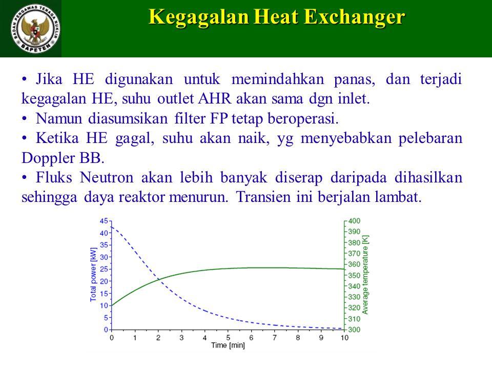 Kegagalan Heat Exchanger Jika HE digunakan untuk memindahkan panas, dan terjadi kegagalan HE, suhu outlet AHR akan sama dgn inlet. Namun diasumsikan f