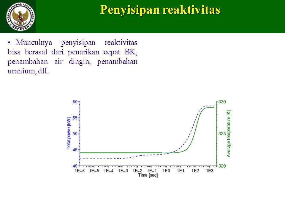 Penyisipan reaktivitas Munculnya penyisipan reaktivitas bisa berasal dari penarikan cepat BK, penambahan air dingin, penambahan uranium, dll.