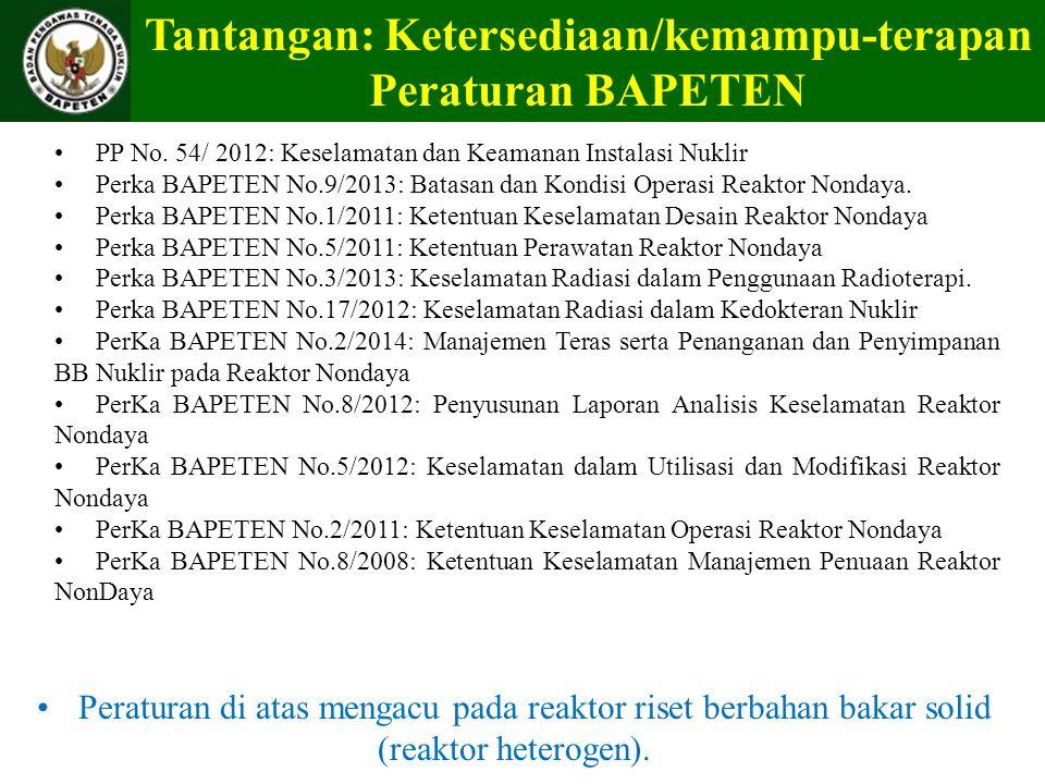 Tantangan: Ketersediaan/kemampu-terapan Peraturan BAPETEN PP No. 54/ 2012: Keselamatan dan Keamanan Instalasi Nuklir Perka BAPETEN No.9/2013: Batasan