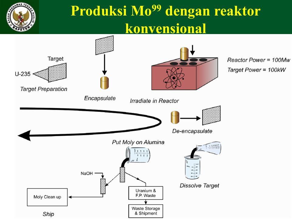 Produksi Mo 99 dengan reaktor konvensional