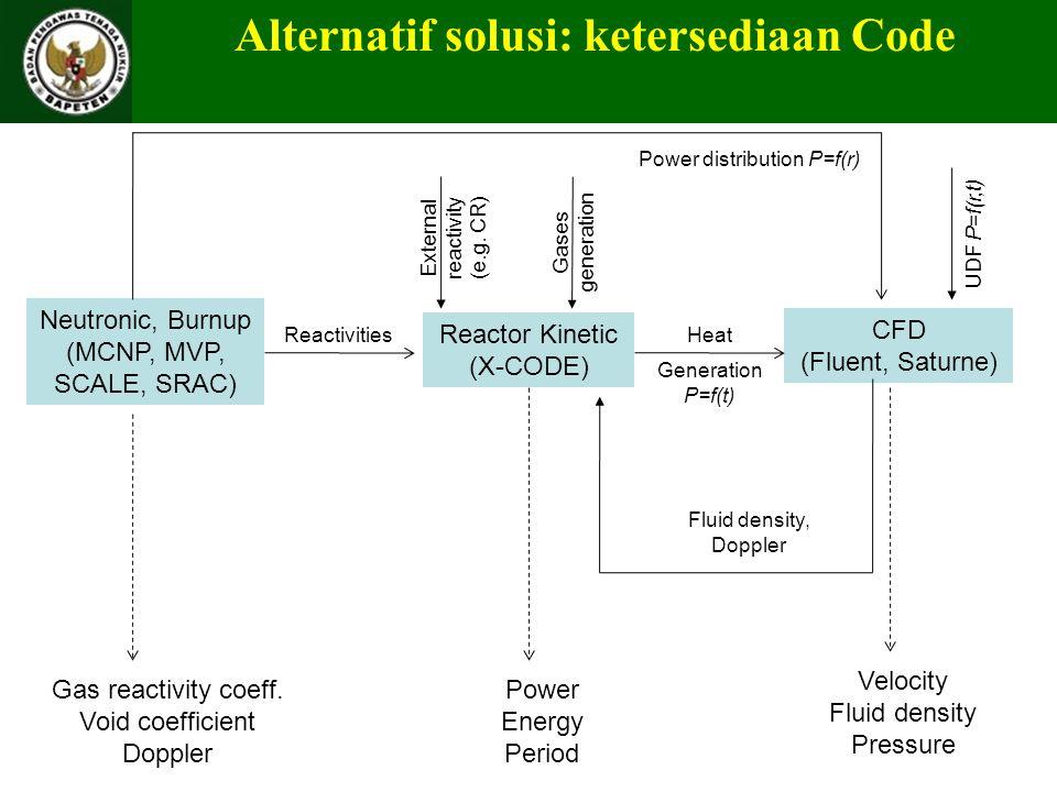 Alternatif solusi: ketersediaan Code External reactivity (e.g.
