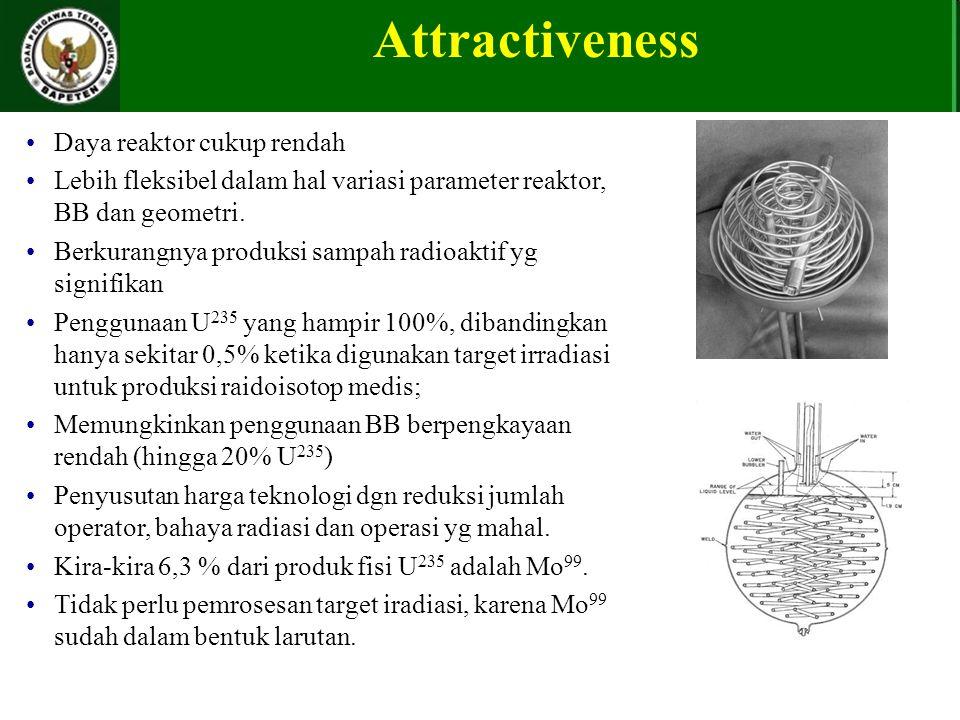 Attractiveness Daya reaktor cukup rendah Lebih fleksibel dalam hal variasi parameter reaktor, BB dan geometri. Berkurangnya produksi sampah radioaktif