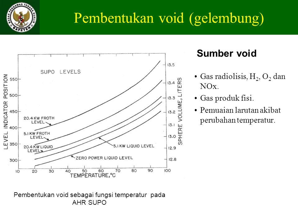 Pembentukan void (gelembung) Sumber void Gas radiolisis, H 2, O 2 dan NOx. Gas produk fisi. Pemuaian larutan akibat perubahan temperatur. Pembentukan