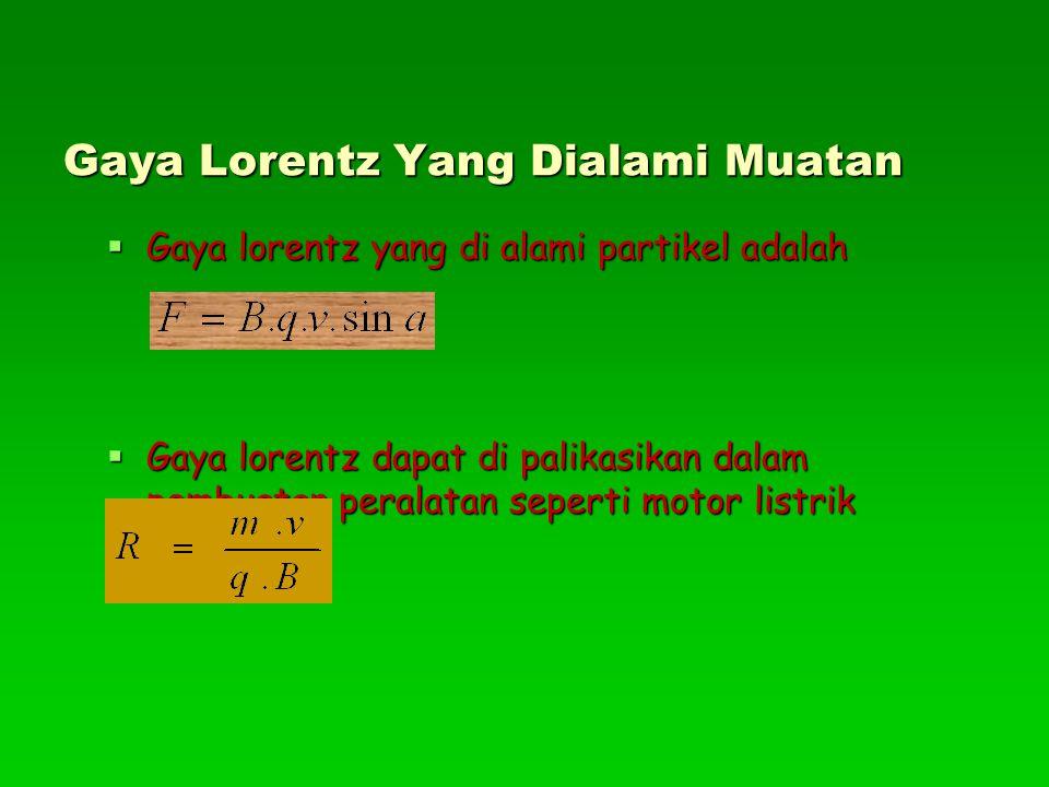 Gaya Lorentz Yang Dialami Muatan  Gaya lorentz yang di alami partikel adalah  Gaya lorentz dapat di palikasikan dalam pembuatan peralatan seperti mo