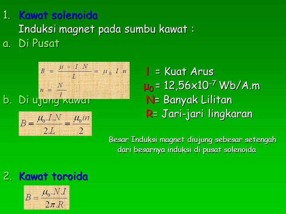 1.Kawat solenoida Induksi magnet pada sumbu kawat : a.Di Pusat l = Kuat Arus μ 0 = 12,56x10 -7 Wb/A.m μ 0 = 12,56x10 -7 Wb/A.m b. Di ujung kawatN= Ban