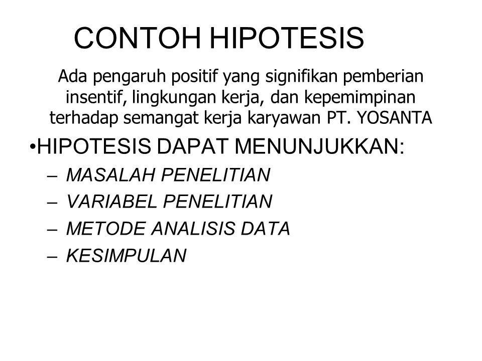 DASAR MERUMUSKAN HIPOTESIS 1.Berdasarkan pada teori 2.Berdasarkan penelitian terdahulu 3.Berdasarkan penelitian pendahuluan 4.Berdasarkan akal sehat peneliti