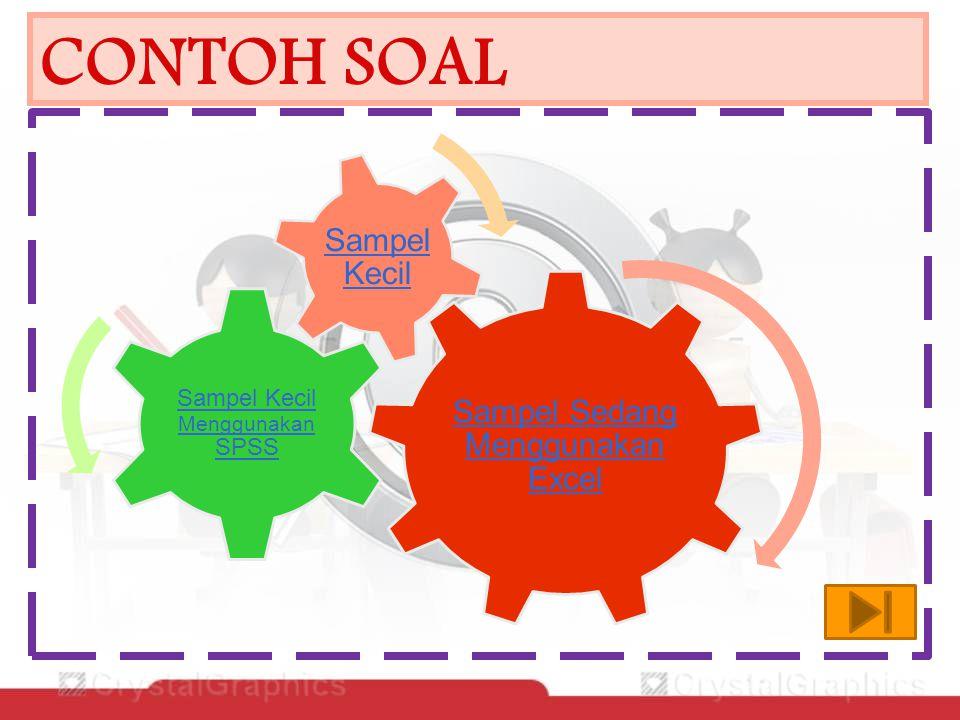 Sampel Sedang Menggunakan Excel Sampel Kecil Menggunakan SPSS Sampel Kecil CONTOH SOAL