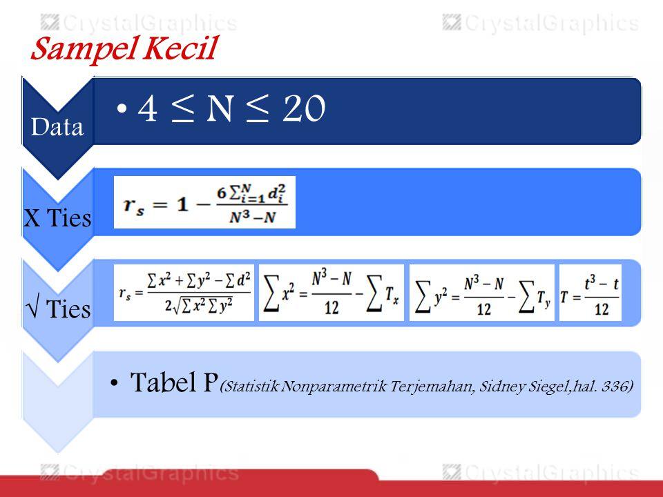 Sampel Kecil Data 4 ≤ N ≤ 20 X Ties√ Ties Tabel P (Statistik Nonparametrik Terjemahan, Sidney Siegel,hal. 336)