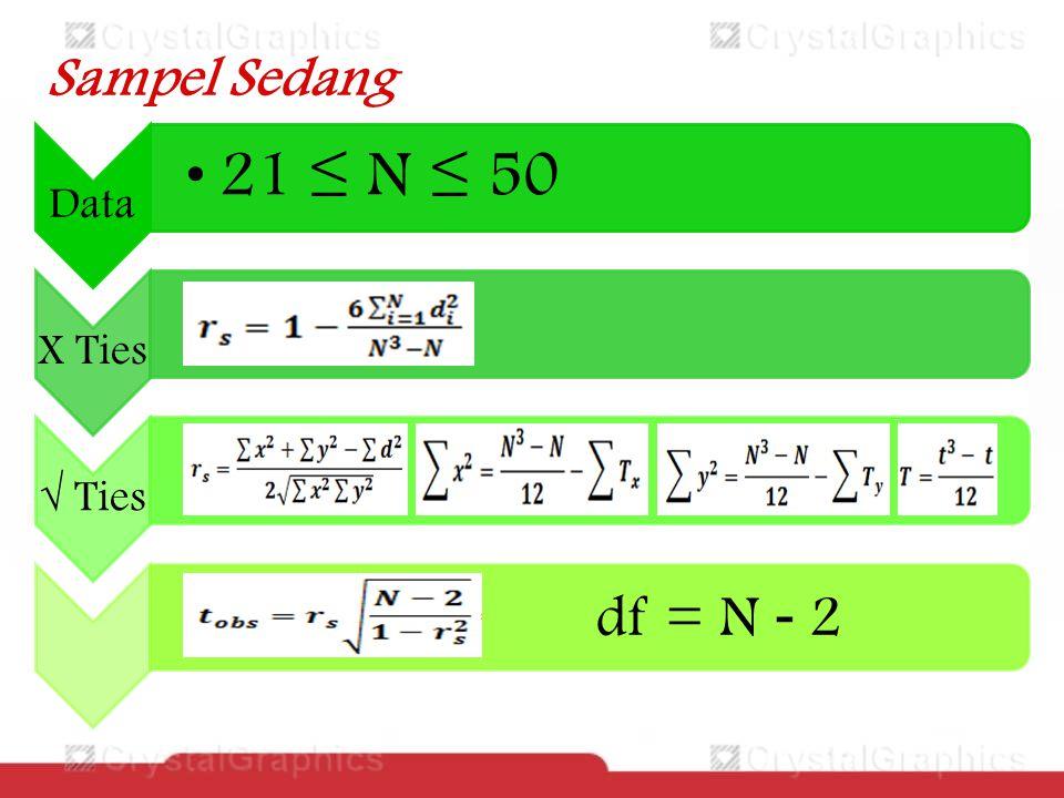 Sampel Besar Data N > 50 X Ties√ Ties