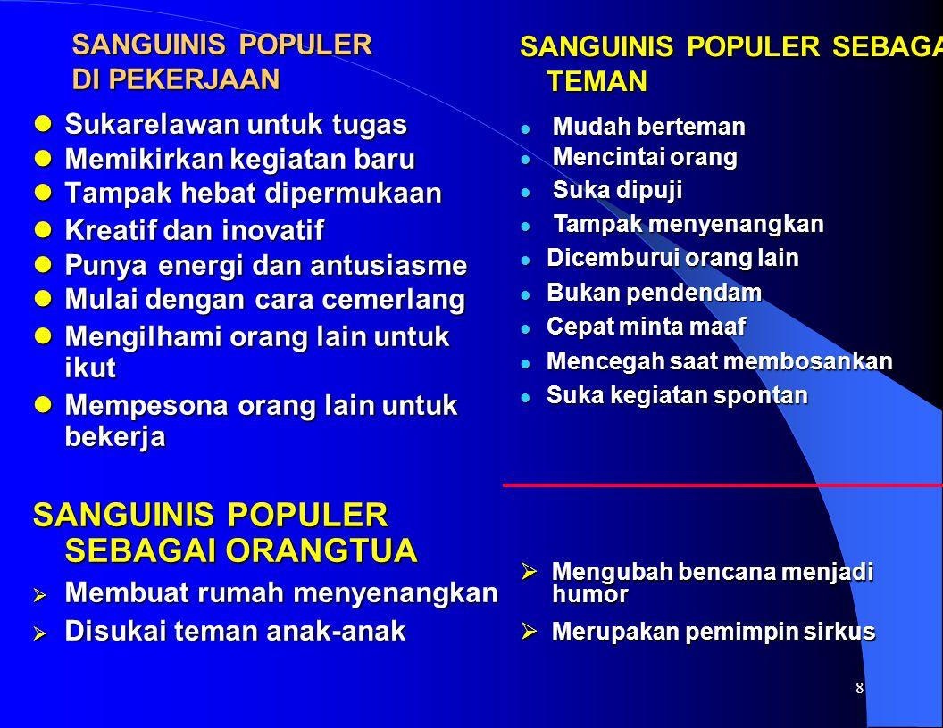 7 KEKUATAN SANGUINIS POPULER EXTROVERT, PERIANG, OPTIMIS KEKUATAN SANGUINIS POPULER EXTROVERT, PERIANG, OPTIMIS EMOSI SANGUINIS POPULER: Kepribadian y