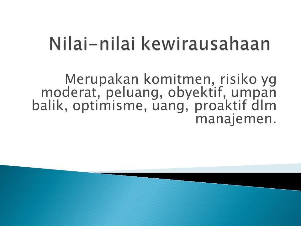 Merupakan komitmen, risiko yg moderat, peluang, obyektif, umpan balik, optimisme, uang, proaktif dlm manajemen.