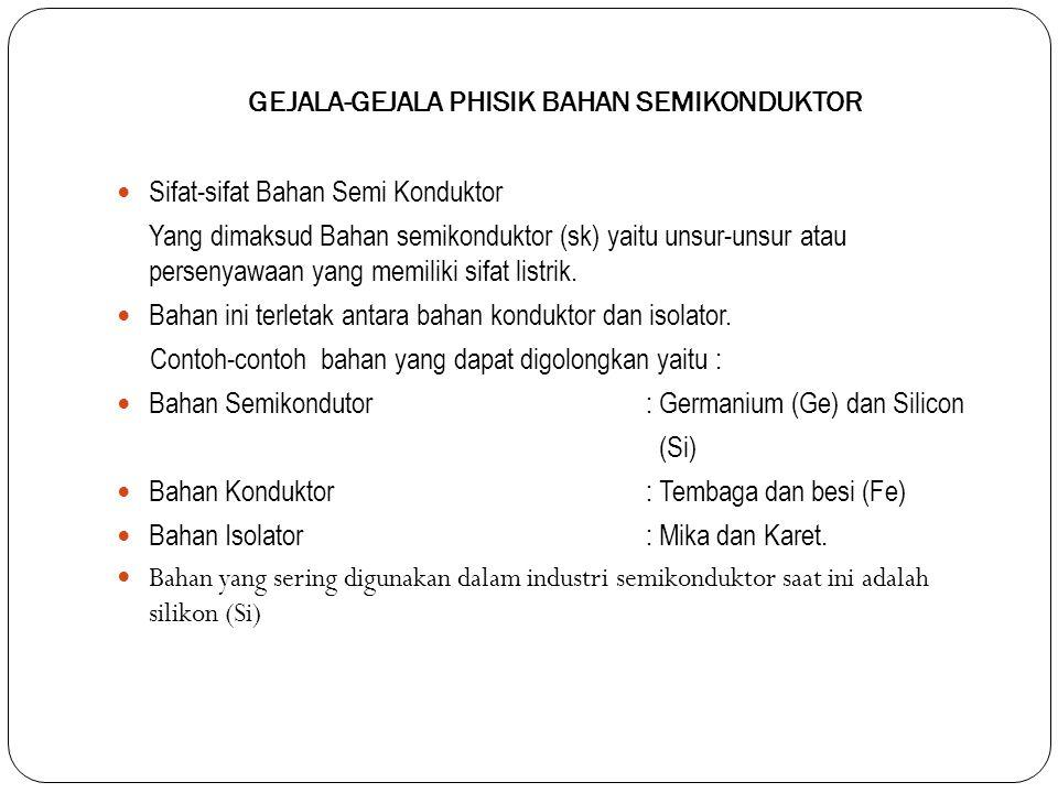GEJALA-GEJALA PHISIK BAHAN SEMIKONDUKTOR Sifat-sifat Bahan Semi Konduktor Yang dimaksud Bahan semikonduktor (sk) yaitu unsur-unsur atau persenyawaan y