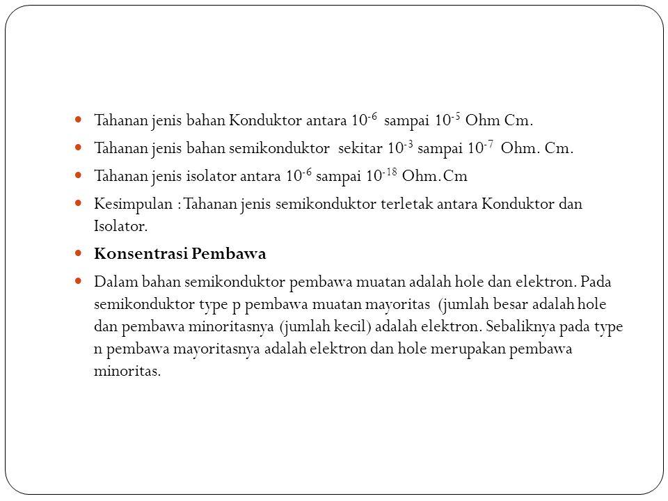 Tahanan jenis bahan Konduktor antara 10 -6 sampai 10 -5 Ohm Cm. Tahanan jenis bahan semikonduktor sekitar 10 -3 sampai 10 -7 Ohm. Cm. Tahanan jenis is