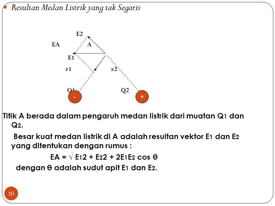 10 Resultan Medan Listrik yang tak Segaris E2 EA A E1 r1 r2 Q1 Q2 Titik A berada dalam pengaruh medan listrik dari muatan Q 1 dan Q 2. Besar kuat meda