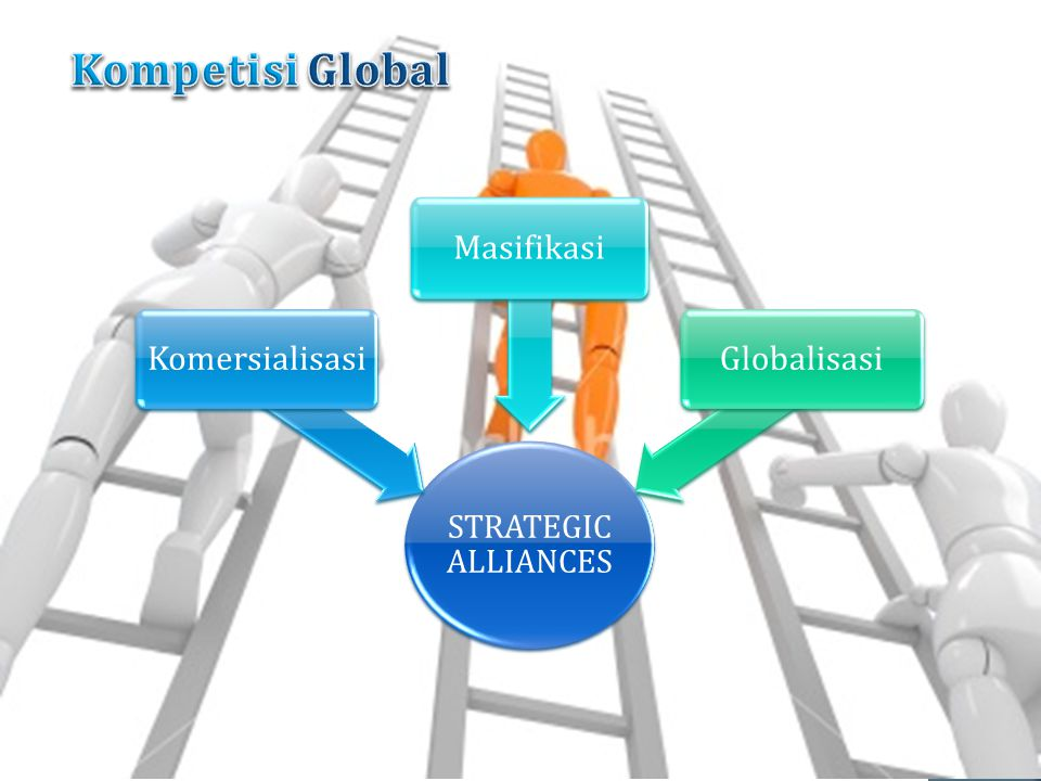 STRATEGIC ALLIANCES Komersialisasi Masifikasi Globalisasi