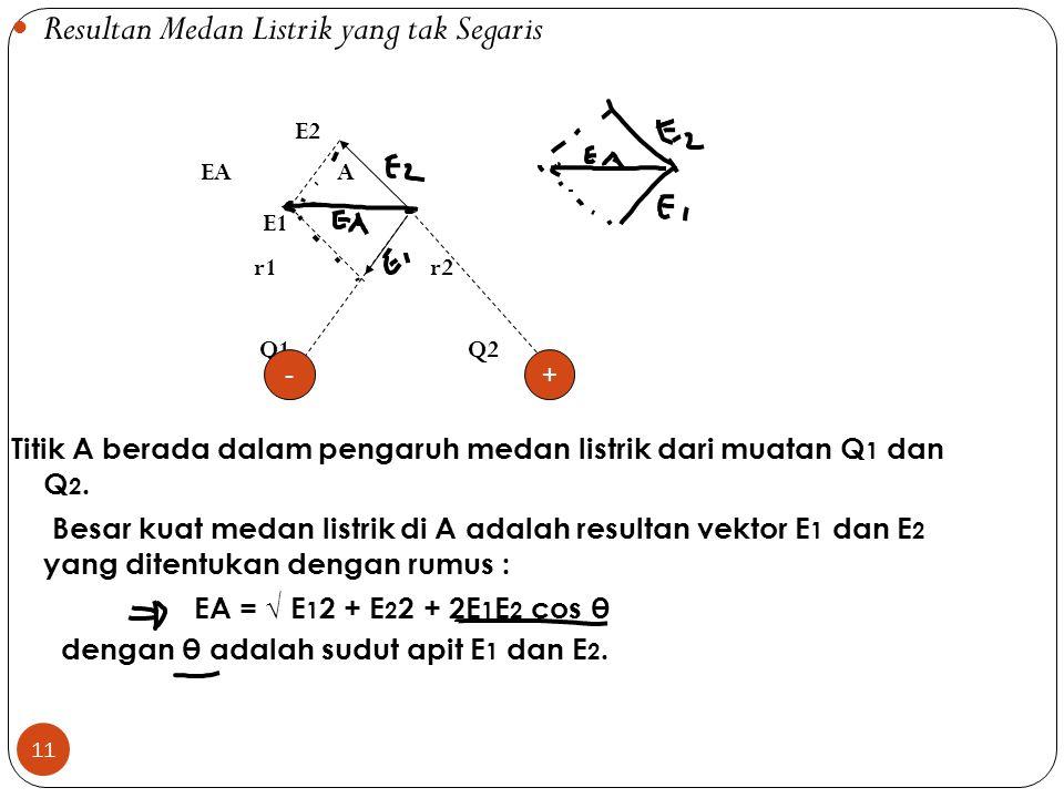 11 Resultan Medan Listrik yang tak Segaris E2 EA A E1 r1 r2 Q1 Q2 Titik A berada dalam pengaruh medan listrik dari muatan Q 1 dan Q 2. Besar kuat meda
