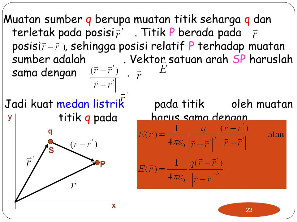 Muatan sumber q berupa muatan titik seharga q dan terletak pada posisi. Titik P berada pada posisi, sehingga posisi relatif P terhadap muatan sumber a