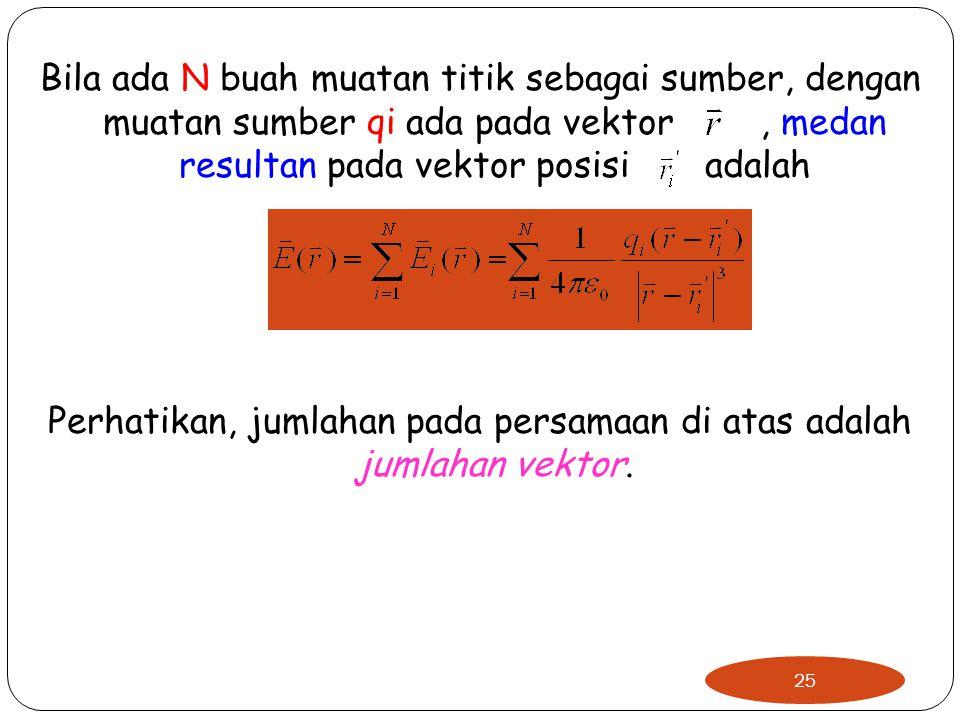 Bila ada N buah muatan titik sebagai sumber, dengan muatan sumber qi ada pada vektor, medan resultan pada vektor posisi adalah Perhatikan, jumlahan pa