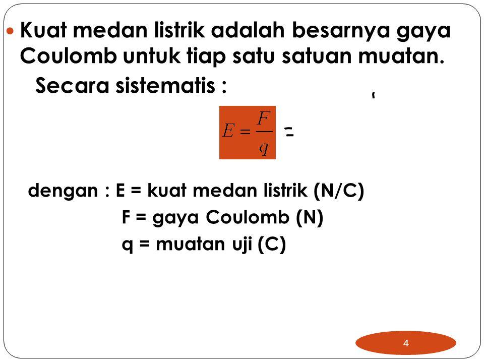 Kuat medan listrik adalah besarnya gaya Coulomb untuk tiap satu satuan muatan. Secara sistematis : dengan : E = kuat medan listrik (N/C) F = gaya Coul