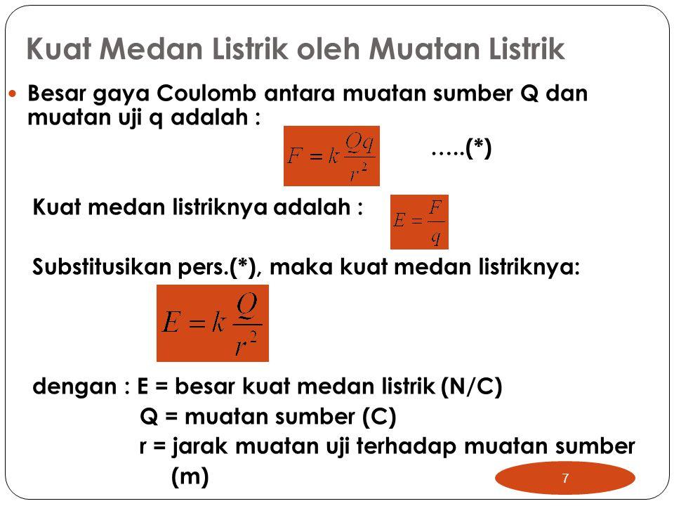 Kuat Medan Listrik oleh Muatan Listrik Besar gaya Coulomb antara muatan sumber Q dan muatan uji q adalah : …..(*) Kuat medan listriknya adalah : Subst