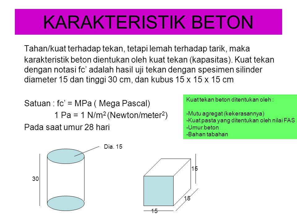 KARAKTERISTIK BETON Tahan/kuat terhadap tekan, tetapi lemah terhadap tarik, maka karakteristik beton dientukan oleh kuat tekan (kapasitas). Kuat tekan