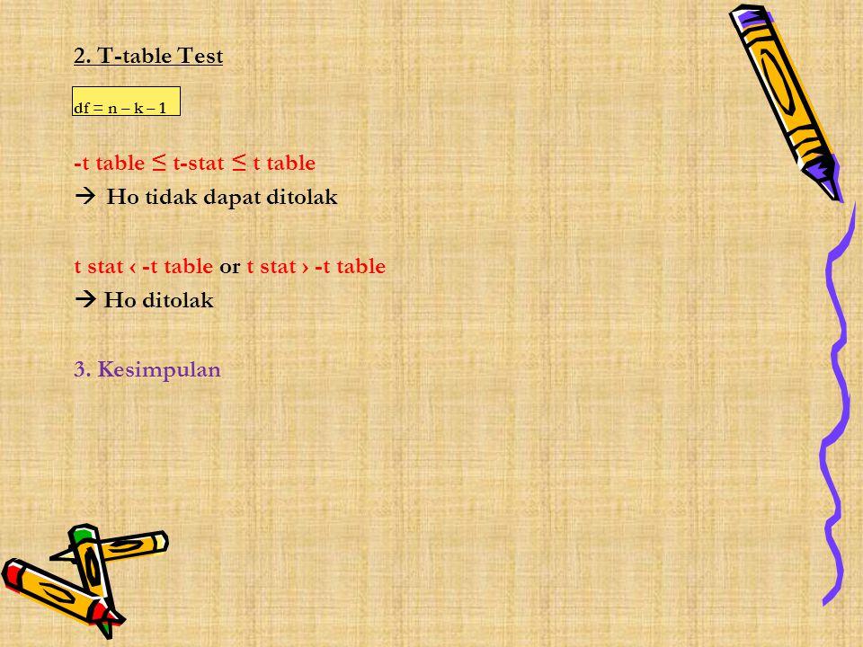 2. T-table Test df = n – k – 1 -t table ≤ t-stat ≤ t table  Ho tidak dapat ditolak t stat ‹ -t table or t stat › -t table  Ho ditolak 3. Kesimpulan