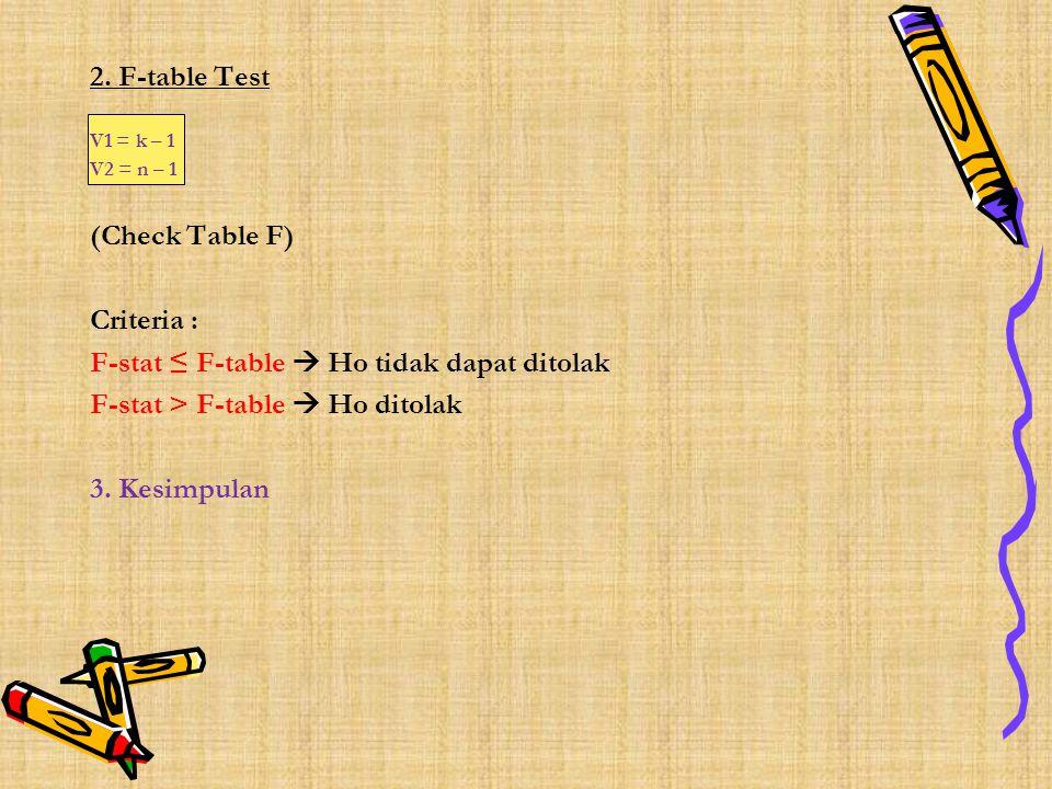 2. F-table Test V1 = k – 1 V2 = n – 1 (Check Table F) Criteria : F-stat ≤ F-table  Ho tidak dapat ditolak F-stat > F-table  Ho ditolak 3. Kesimpulan