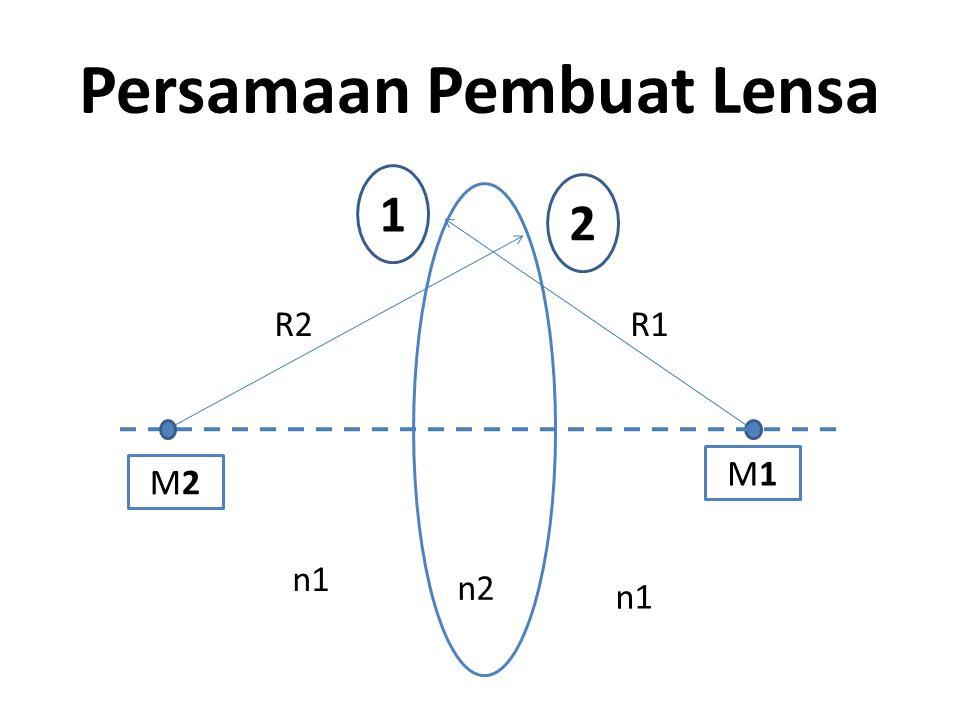 Persamaan Pembuat Lensa M2M2 2 1 M1M1 R2R1 n1 n2 n1
