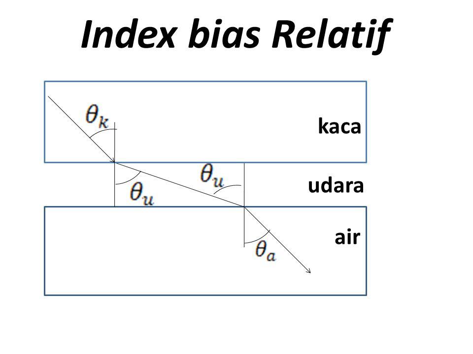 Keterangan: R1 = jari-jari bidang lengkungan bidang depan lensa R2 = jari-jari bidang lengkungan bidang belakang lensa n1 = index bias medium disekitar lensa n2 = index bias bahan lensa M1 = pusat kelengkungan bidang depan lensa M2 = Pusat kelengkungan bidang belakang lensa Secara matematis dituliskan: Harus diingat: 1.R1 atau R2 (+) untuk bidang cembung 2.R1 atau R2 (-) untuk bidang cekung Harus diingat: 1.R1 atau R2 (+) untuk bidang cembung 2.R1 atau R2 (-) untuk bidang cekung