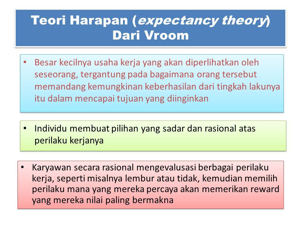 Teori Harapan (expectancy theory) Dari Vroom Besar kecilnya usaha kerja yang akan diperlihatkan oleh seseorang, tergantung pada bagaimana orang terseb