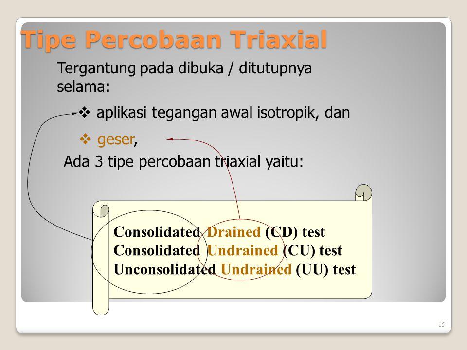 Tipe Percobaan Triaxial 15 Tergantung pada dibuka / ditutupnya selama:  aplikasi tegangan awal isotropik, dan  geser, Ada 3 tipe percobaan triaxial