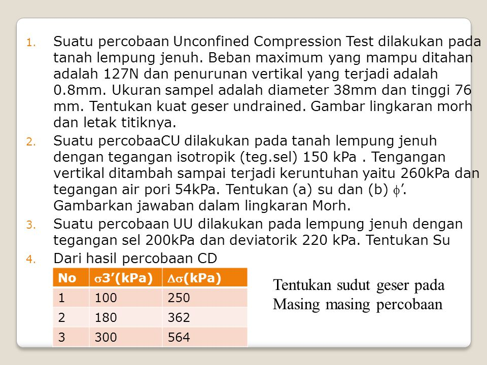 1. Suatu percobaan Unconfined Compression Test dilakukan pada tanah lempung jenuh. Beban maximum yang mampu ditahan adalah 127N dan penurunan vertikal
