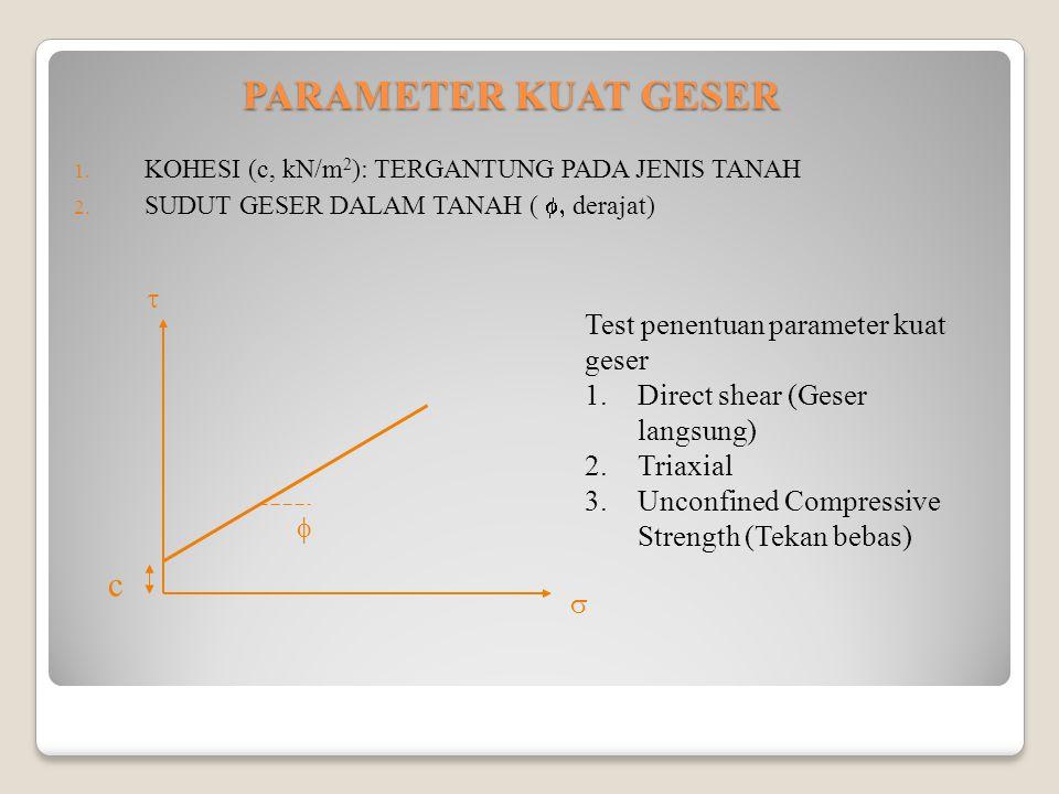 PARAMETER KUAT GESER 1. KOHESI (c, kN/m 2 ): TERGANTUNG PADA JENIS TANAH 2. SUDUT GESER DALAM TANAH (  derajat)   c  Test penentuan parameter ku